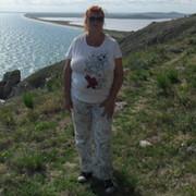 Svetlana Demaretskaya on My World.