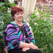 Нина Гафурова on My World.