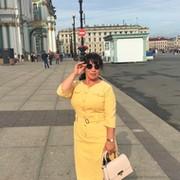 Татьяна Трошкина on My World.